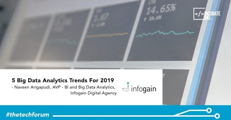 IncubateIND: 5 Big Data Analytics Trends for 2019 – Naveen Arigapudi