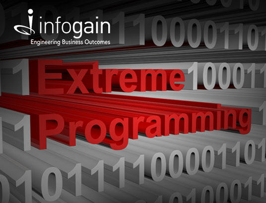 Fostering Highly Productive & Efficient Teams with Extreme Programming (XP)