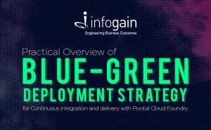 Practical Overview of 'Blue Green Deployment Strategy' ...