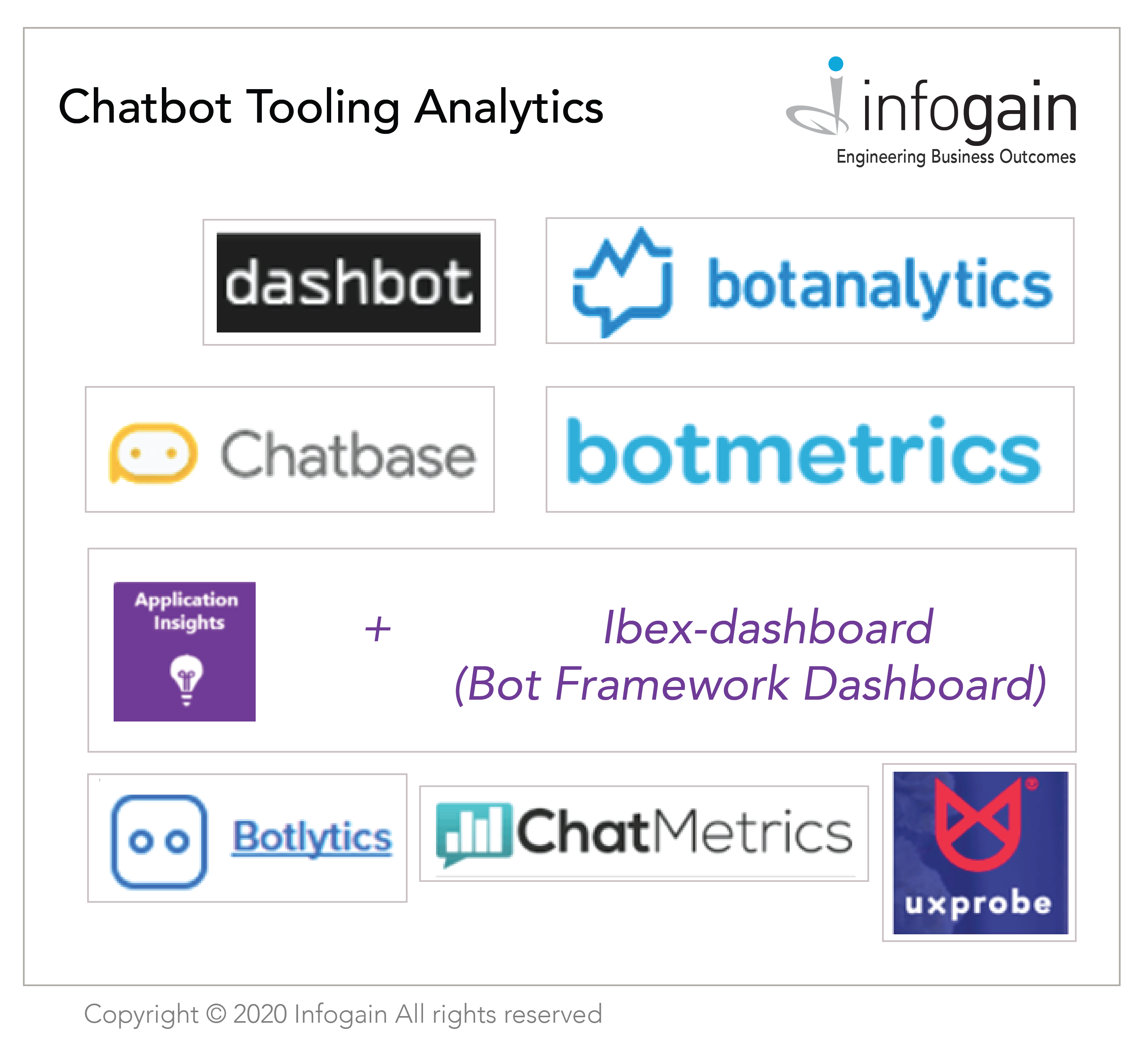 What is the best way to get data from Chatbots